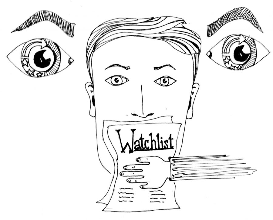 Professor watch list: defending free speech