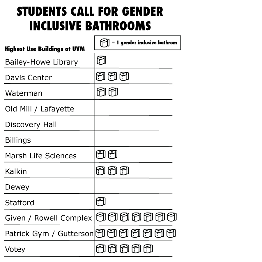Students+want+new+bathrooms