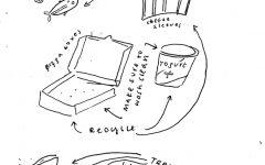 Eco-Rep trash tips: compost, recycle, decontaminate