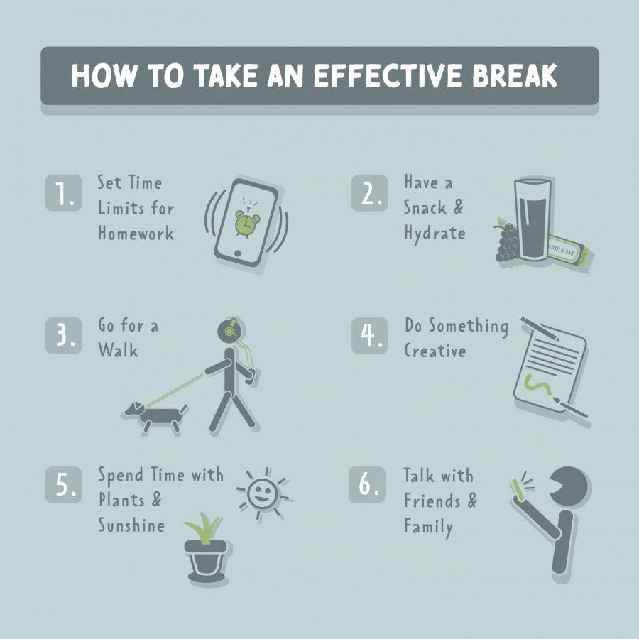 SavanahT-S How to take a break