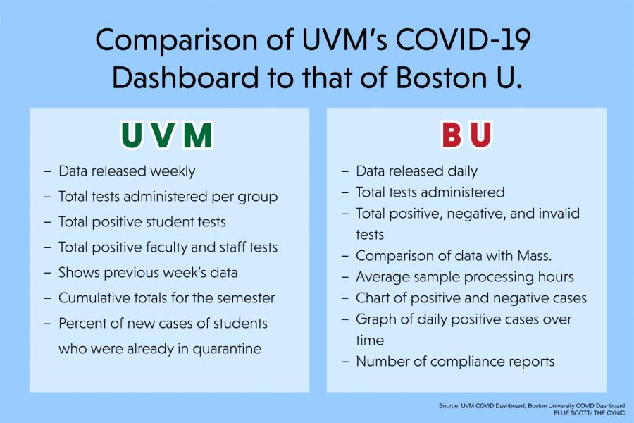 covid dashboard comparison-06