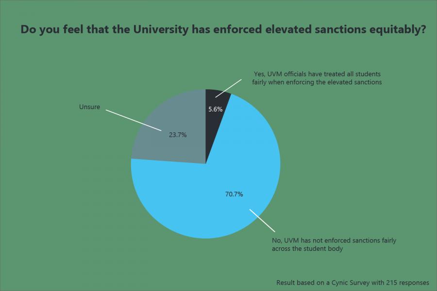 sanctions_equitable