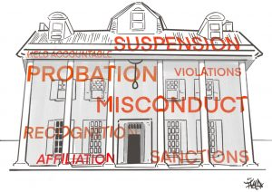 Students frustrated over lack of transparency from FSL on fraternity misconduct